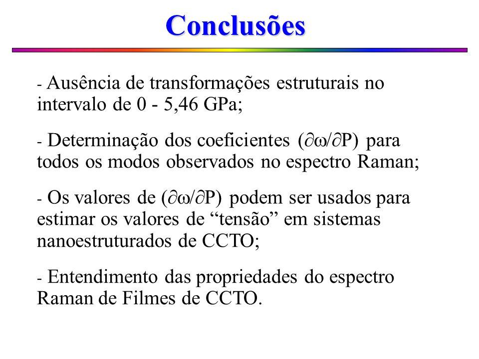 - Ausência de transformações estruturais no intervalo de 0 - 5,46 GPa; - Determinação dos coeficientes ( / P) para todos os modos observados no espect