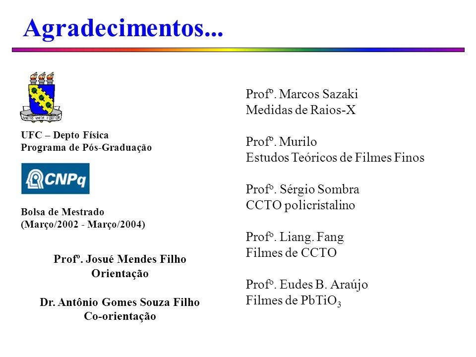 Agradecimentos... Bolsa de Mestrado (Março/2002 - Março/2004) UFC – Depto Física Programa de Pós-Graduação Profº. Marcos Sazaki Medidas de Raios-X Pro