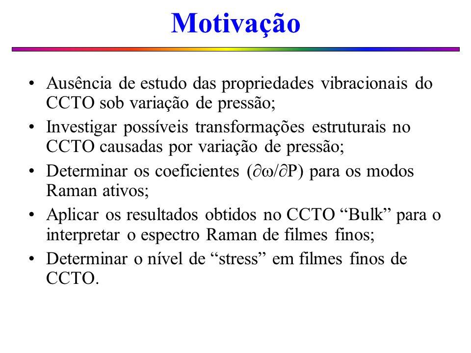 Motivação Ausência de estudo das propriedades vibracionais do CCTO sob variação de pressão; Investigar possíveis transformações estruturais no CCTO ca