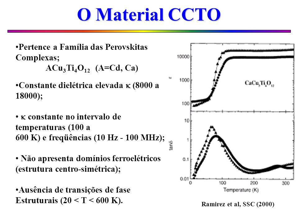 Estrutura Cristalina do CCTO Estrutura: Cúbica Grupo Espacial: (Im3) Parâmetro de Rede a=7,391 Å Sítios Ca T h Cu D 2h Ti S 6 O C s CaCuO Ti