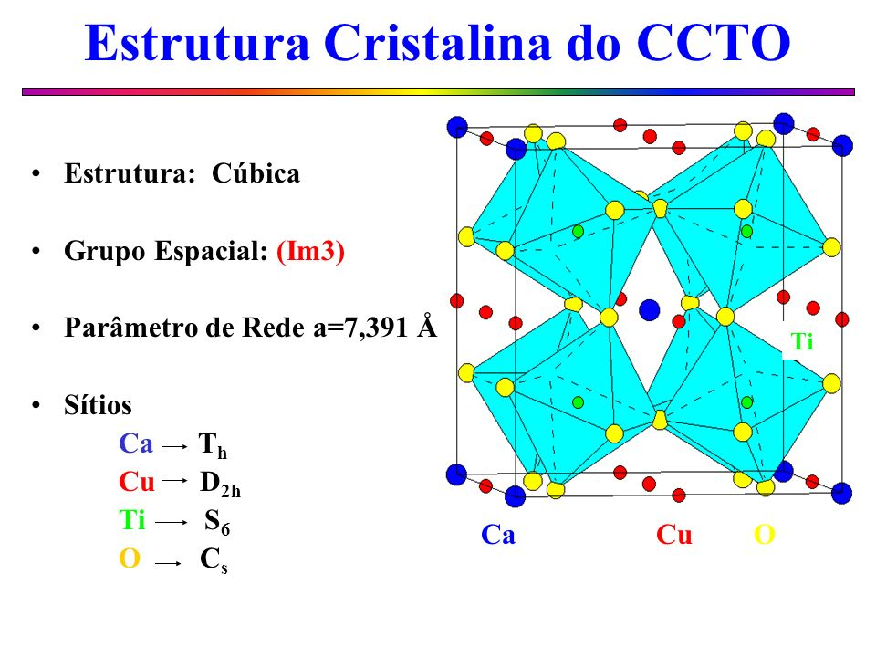 Aplicações dos Coeficientes de Pressão ( Espectro Raman de filmes de CCTO sobre substrato de LaAlO 3 filmes > bulk filmes > bulk (4–7 cm -1 ) Presença de stress compressivo (P)=510 + 3,6 P P=1.97 GPa Parâmetro de rede c filme < c bulk