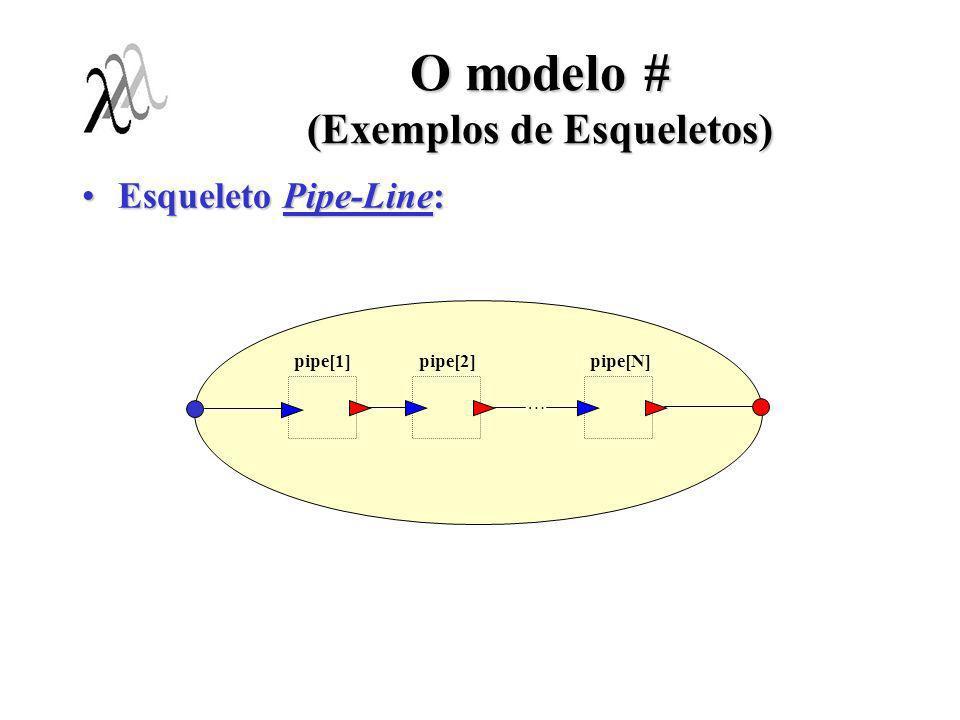 O modelo # (Exemplos de Esqueletos) Esqueleto Pipe-Line:Esqueleto Pipe-Line: … pipe[1]pipe[2]pipe[N]