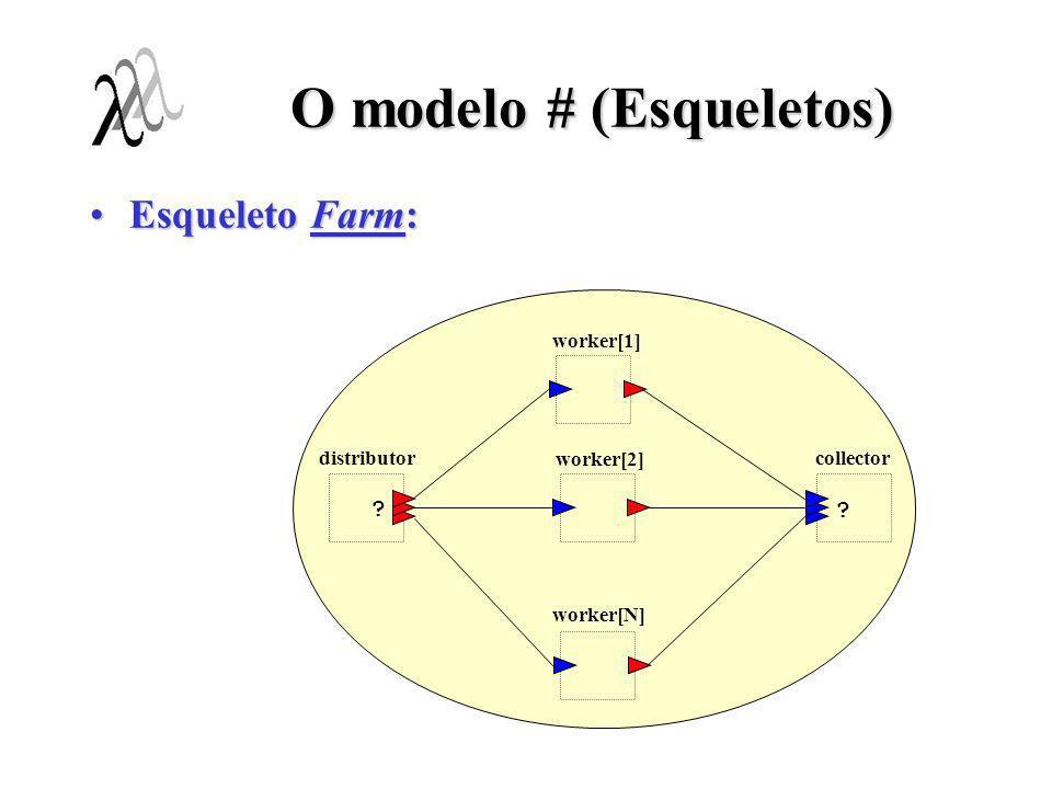 O modelo # (Esqueletos) Esqueleto Farm:Esqueleto Farm: distributor collector worker[1] worker[2] worker[N] ? ?