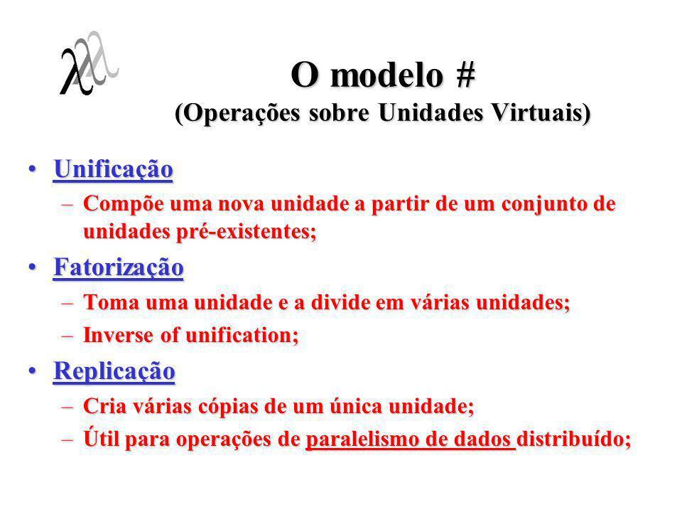 O modelo # (Operações sobre Unidades Virtuais) Uma unidade não pode participar em mais de uma operação;Uma unidade não pode participar em mais de uma operação; Unidades originais deixam de existir e são substituídas pelas unidades resultantes;Unidades originais deixam de existir e são substituídas pelas unidades resultantes; Comportamento das unidades originais é preservado; parcialmente pelas unidades resultantes;Comportamento das unidades originais é preservado; parcialmente pelas unidades resultantes; Esqueleto e operações sobre unidades virtuais, podem ser usados para construir a topologia virtual da rede de processos;Esqueleto e operações sobre unidades virtuais, podem ser usados para construir a topologia virtual da rede de processos; –Esqueletos podem ser sobrepostos e aninhados; –Topologias complexas podem ser definidas de uma forma mais abstrata, estruturada e incentivando o reuso de componentes.