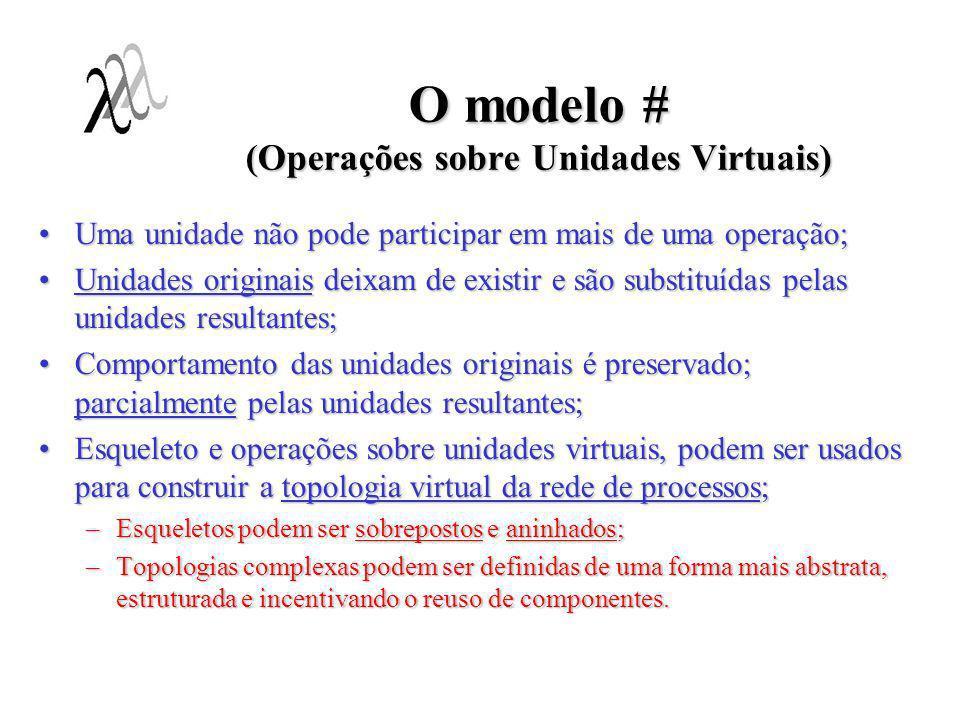 O modelo # Em um programa válido no modelo # …Em um programa válido no modelo # … –… todos os canais são ponto-a-ponto; –… não existem unidades virtuais; Mas como substituir unidades virtuais por não-virtuais ?Mas como substituir unidades virtuais por não-virtuais .
