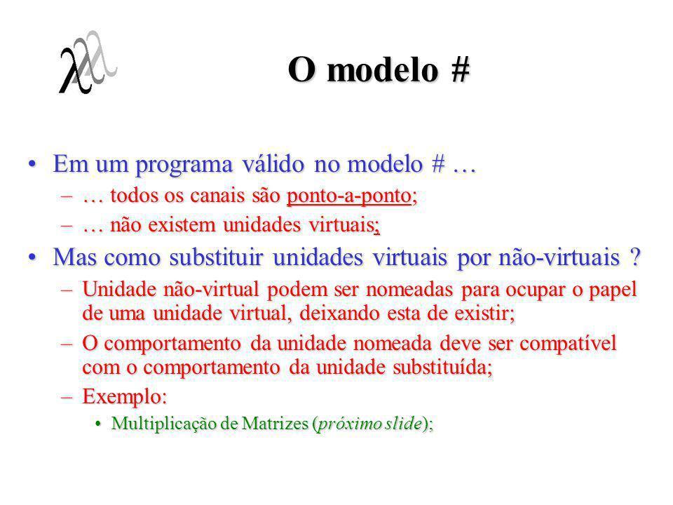 O modelo # Em um programa válido no modelo # …Em um programa válido no modelo # … –… todos os canais são ponto-a-ponto; –… não existem unidades virtua
