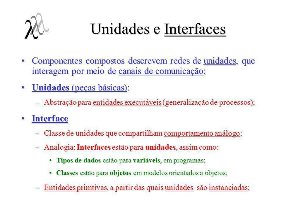 Unidades e Interfaces Componentes compostos descrevem redes de unidades, que interagem por meio de canais de comunicação;Componentes compostos descrev