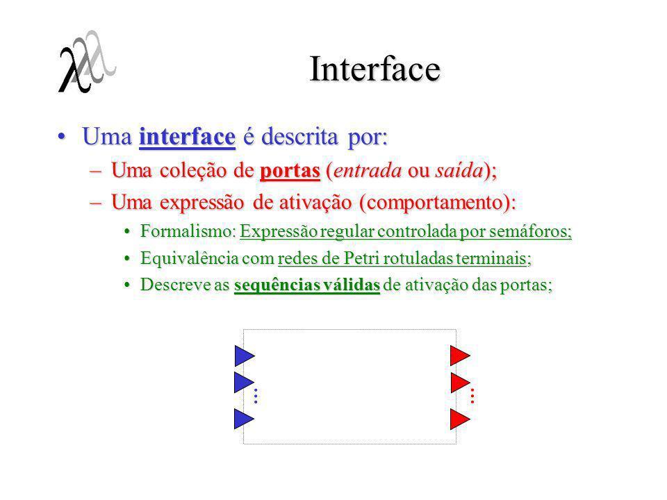 Interface Uma interface é descrita por:Uma interface é descrita por: –Uma coleção de portas (entrada ou saída); –Uma expressão de ativação (comportame