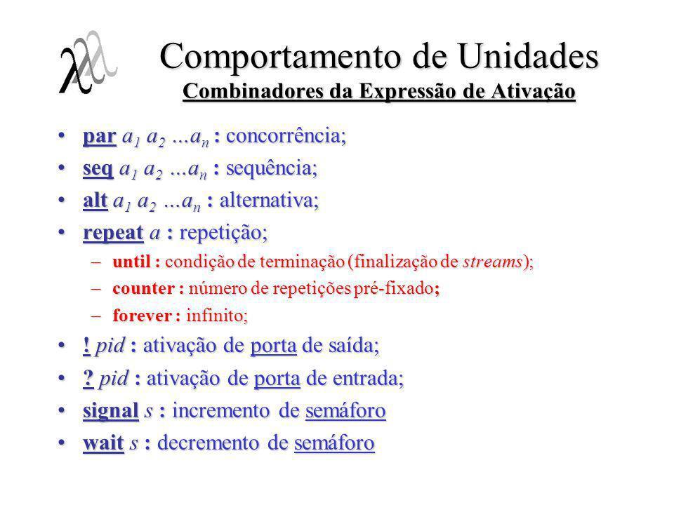 Comportamento de Unidades Combinadores da Expressão de Ativação par a 1 a 2 …a n : concorrência;par a 1 a 2 …a n : concorrência; seq a 1 a 2 …a n : se