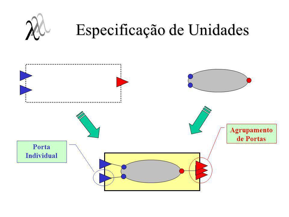 Especificação de Unidades Agrupamento de Portas Porta Individual