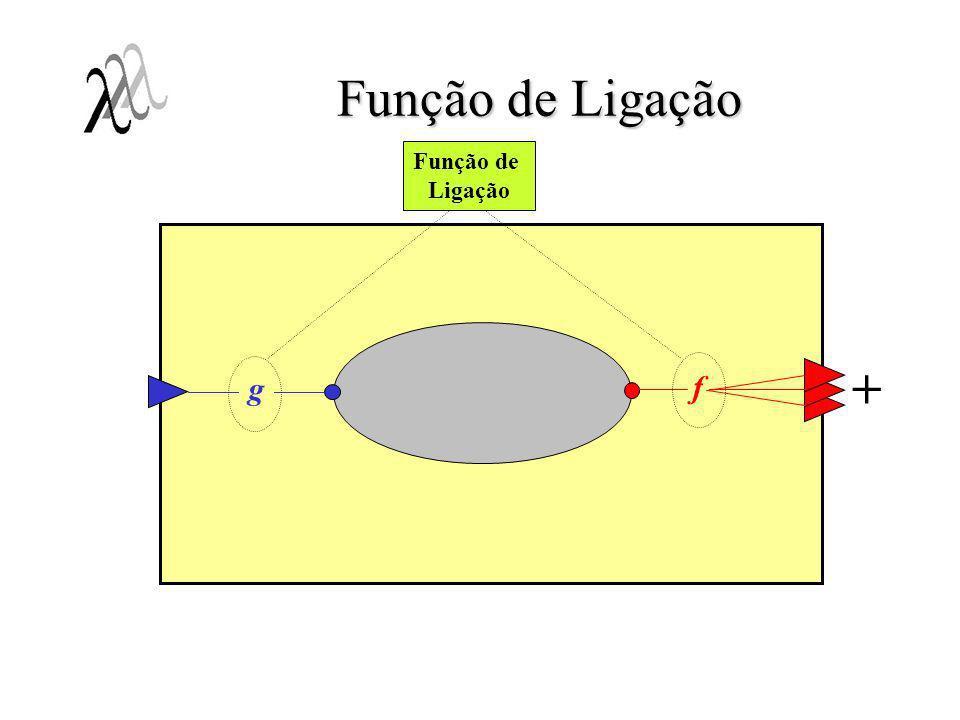 Função de Ligação Agrupamentos choice f ! + f ! + … …