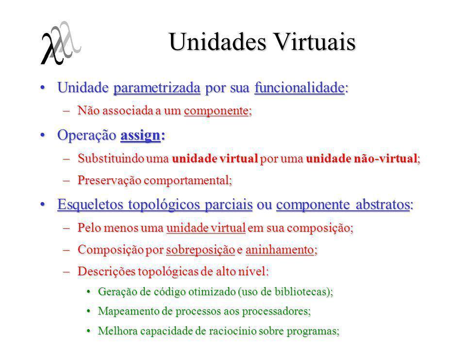 Unidades Virtuais Unidade parametrizada por sua funcionalidade:Unidade parametrizada por sua funcionalidade: –Não associada a um componente; Operação