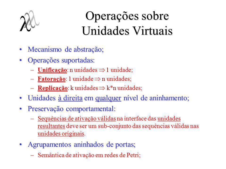 Operações sobre Unidades Virtuais Mecanismo de abstração;Mecanismo de abstração; Operações suportadas:Operações suportadas: –Unificação: n unidades 1