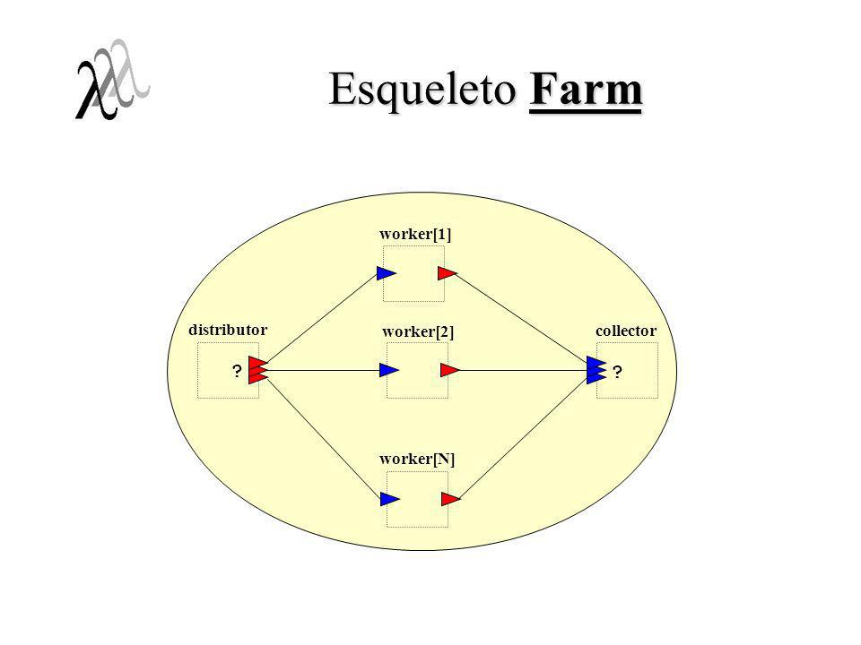 Esqueleto Farm distributor collector worker[1] worker[2] worker[N] ? ?