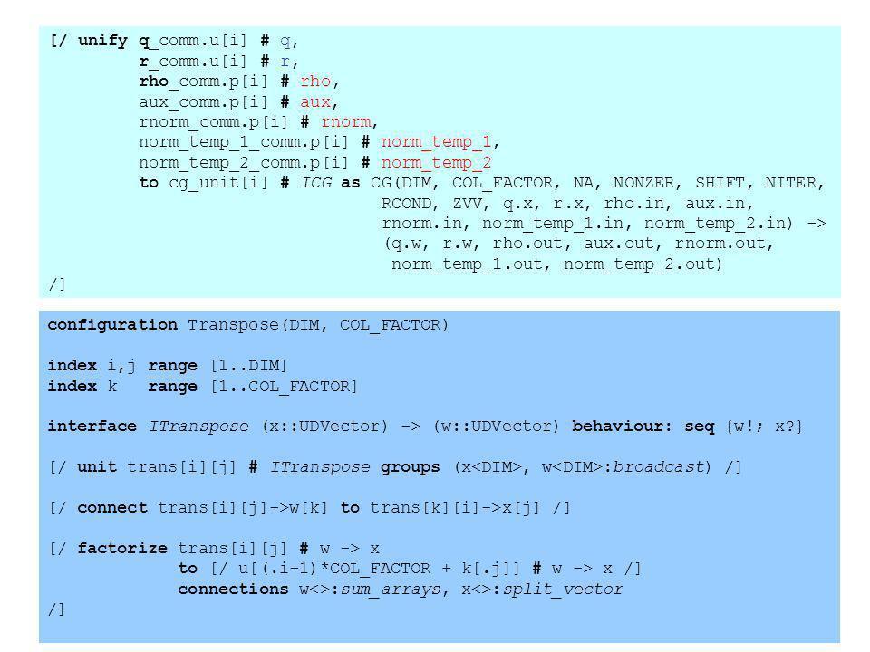 Estrutura Motivações e objetivos;Motivações e objetivos; O modelo #;O modelo #; Análise de programas # com redes de Petri;Análise de programas # com redes de Petri; Implementação de Haskell#;Implementação de Haskell#; Avaliação de desempenho;Avaliação de desempenho; Conclusões;Conclusões; Propostas de trabalhos futuros.Propostas de trabalhos futuros.