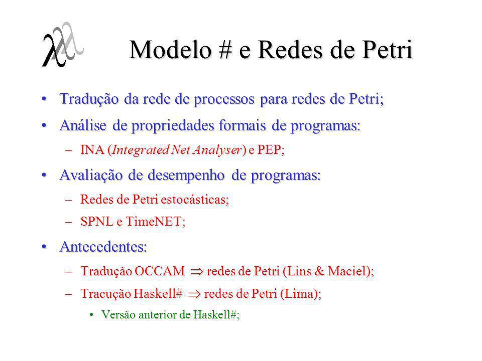 Modelo # e Redes de Petri Tradução da rede de processos para redes de Petri;Tradução da rede de processos para redes de Petri; Análise de propriedades