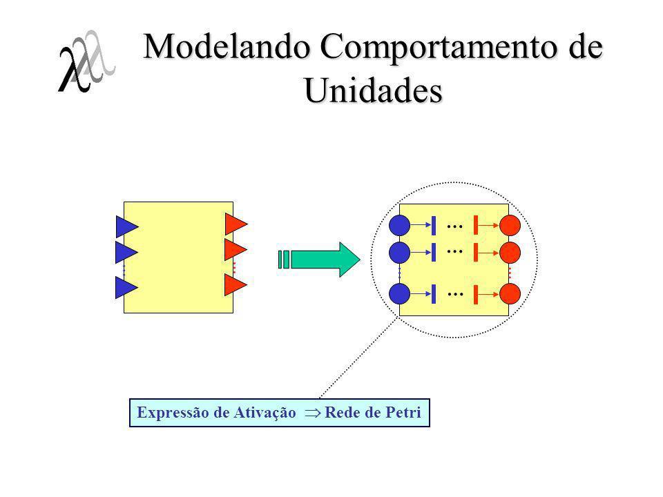 Modelando o Comportamento de Unidades Regras de tradução para os combinadores;Regras de tradução para os combinadores; –Redes de Petri hierárquicas; Modelagem da ativação de portas:Modelagem da ativação de portas: –Porta individual; –Agrupamentos de Portas (choice e não-choice); Semântica da escolha entre portas choice;Semântica da escolha entre portas choice; Modelagem de agrupamentos aninhados;Modelagem de agrupamentos aninhados; Condição de terminação do combinador repeat;Condição de terminação do combinador repeat; –Natureza valor mais recente transmitido por uma porta stream; –Dependente do Protocolo de finalização sincronizada de streams;