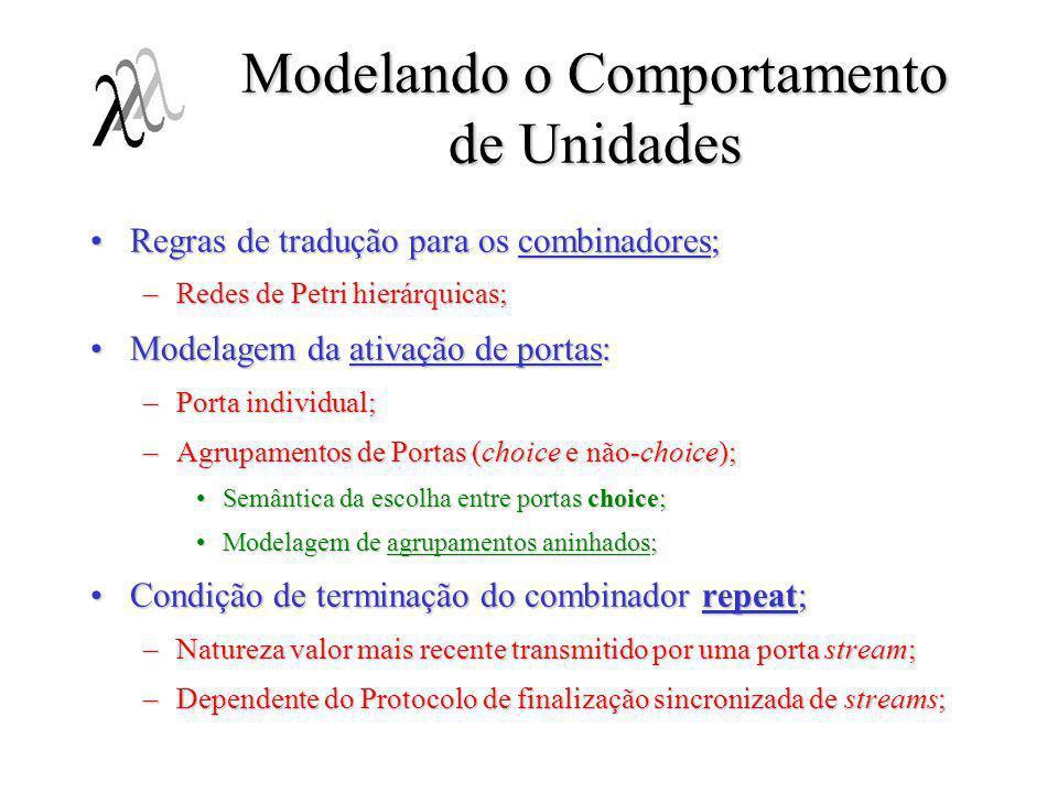 Modelando o Comportamento de Unidades Regras de tradução para os combinadores;Regras de tradução para os combinadores; –Redes de Petri hierárquicas; M