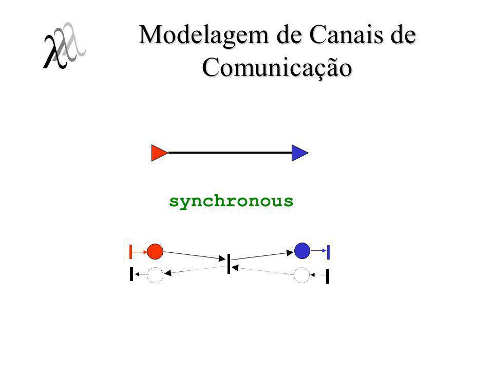 Modelagem de Canais de Comunicação synchronous