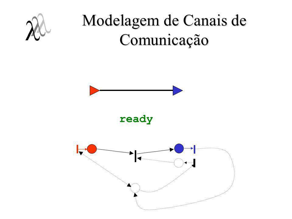 Modelagem da Natureza do Valor Transmitido em Streams Natureza do valor transmitido em uma stream:Natureza do valor transmitido em uma stream: –Valor de dados; –Terminador de stream em aninhamento k (EOS k); Necessário para modelagem de repeat … until;Necessário para modelagem de repeat … until; Em um canal, a natureza do valor enviado deve coincidir com a natureza do valor recebido;Em um canal, a natureza do valor enviado deve coincidir com a natureza do valor recebido; Restrições na ordem de transmissão de terminadores de streams;Restrições na ordem de transmissão de terminadores de streams; Protocolo de finalização de streams é inserido para cada canal;Protocolo de finalização de streams é inserido para cada canal; –Lugares e transições adicionais que modelam às restrições de streams;