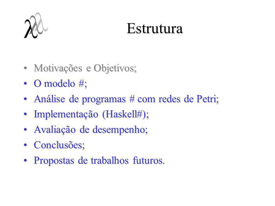 Estrutura Motivações e Objetivos;Motivações e Objetivos; O modelo #;O modelo #; Análise de programas # com redes de Petri;Análise de programas # com r