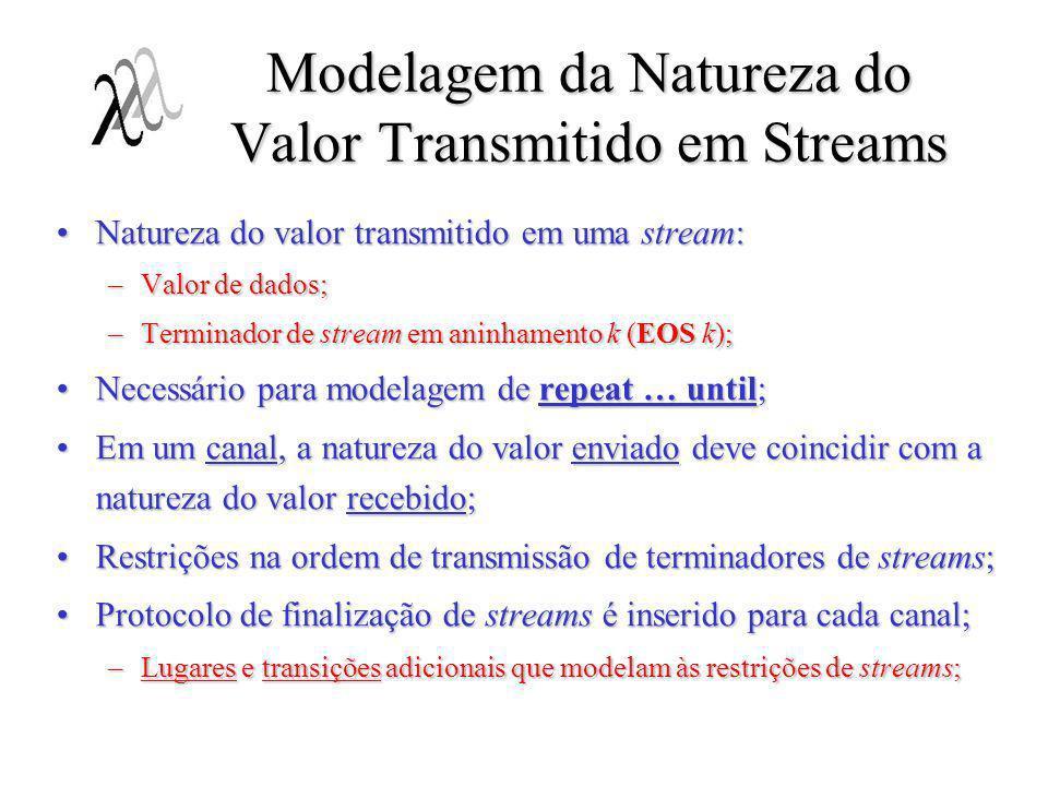 Modelagem da Natureza do Valor Transmitido em Streams Natureza do valor transmitido em uma stream:Natureza do valor transmitido em uma stream: –Valor