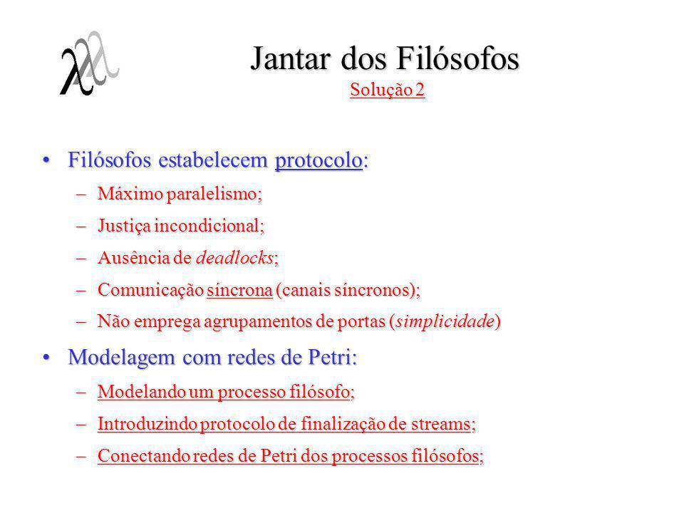 Jantar dos Filósofos Solução 2 Solução 2Solução 2 Filósofos estabelecem protocolo:Filósofos estabelecem protocolo: –Máximo paralelismo; –Justiça incon