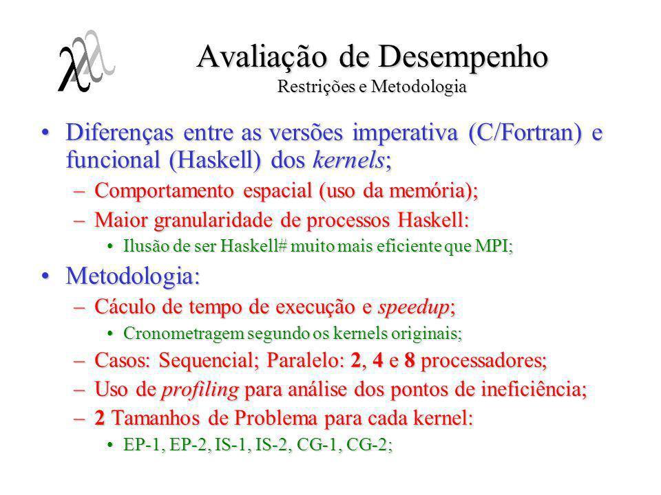 Avaliação de Desempenho Restrições e Metodologia Diferenças entre as versões imperativa (C/Fortran) e funcional (Haskell) dos kernels;Diferenças entre