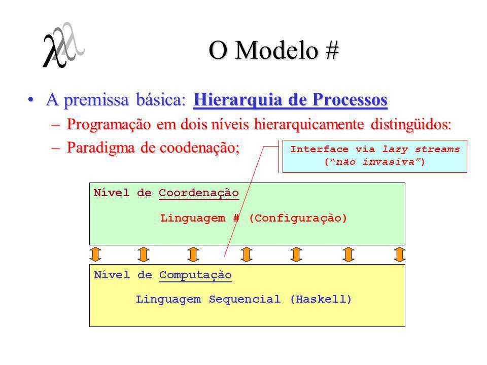 Conceito Primitivo: Componentes Entidades que caracterizam funcionalidades;Entidades que caracterizam funcionalidades; Podem ser classificados em:Podem ser classificados em: –Simples: Computações sequenciais; Conjunto de componentes simples = Meio de computaçãoConjunto de componentes simples = Meio de computação Programados na linguagem host (Haskell, no caso de Haskell#) ;Programados na linguagem host (Haskell, no caso de Haskell#) ; –Compostos: Computações paralelas; Conjunto de componentes compostos = Meio de coordenaçãoConjunto de componentes compostos = Meio de coordenação Programados na linguagem #, pela composição de outros componentes;Programados na linguagem #, pela composição de outros componentes; # Argumentos Pontos de Retorno