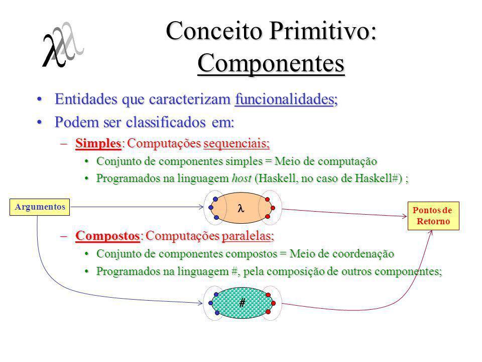 Conceito Primitivo: Componentes Entidades que caracterizam funcionalidades;Entidades que caracterizam funcionalidades; Podem ser classificados em:Pode