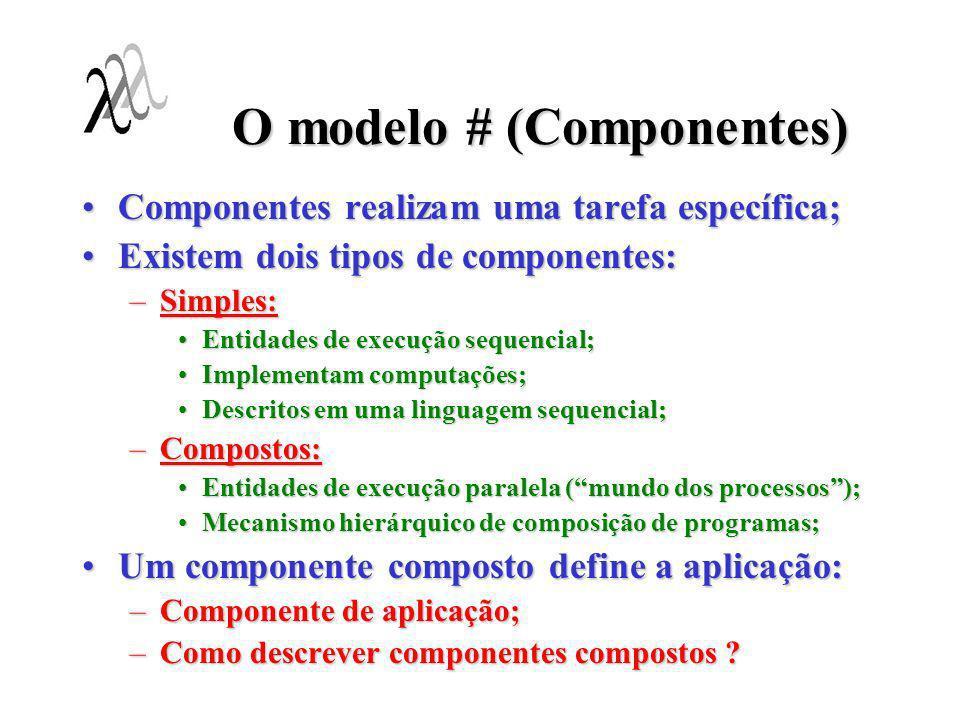 O modelo # (Componentes) Componentes realizam uma tarefa específica;Componentes realizam uma tarefa específica; Existem dois tipos de componentes:Exis