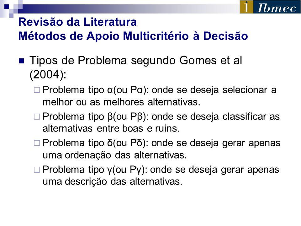 Revisão da Literatura Métodos de Apoio Multicritério à Decisão Tipos de Problema segundo Gomes et al (2004): Problema tipo α(ou Pα): onde se deseja se