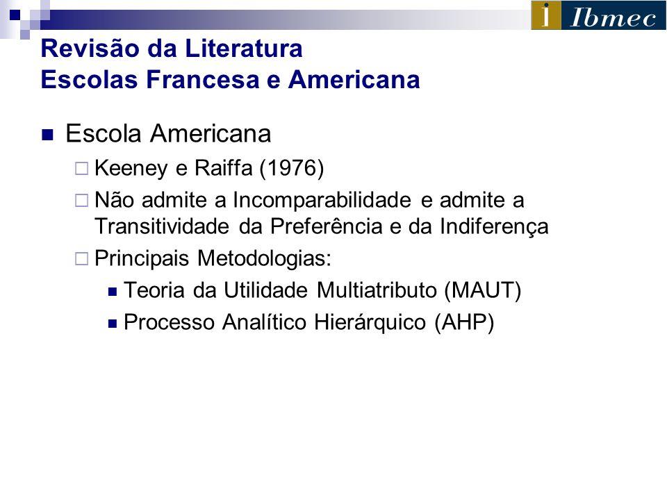 Revisão da Literatura Escolas Francesa e Americana Escola Americana Keeney e Raiffa (1976) Não admite a Incomparabilidade e admite a Transitividade da