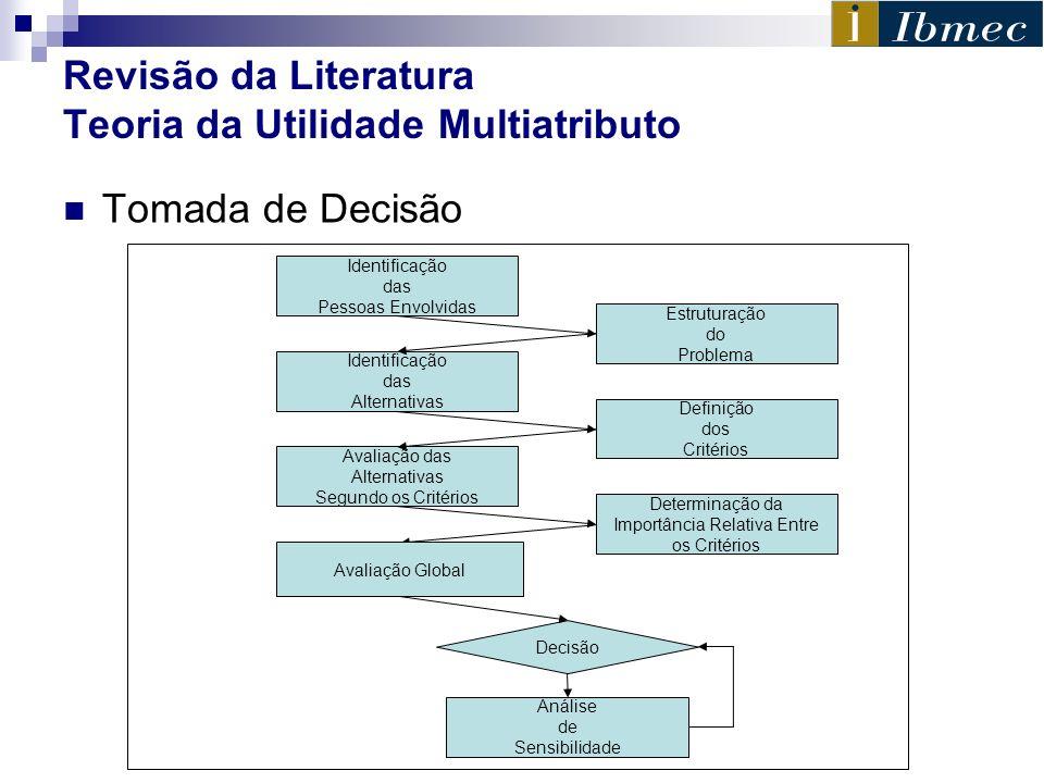 Revisão da Literatura Teoria da Utilidade Multiatributo Tomada de Decisão Identificação das Pessoas Envolvidas Estruturação do Problema Identificação