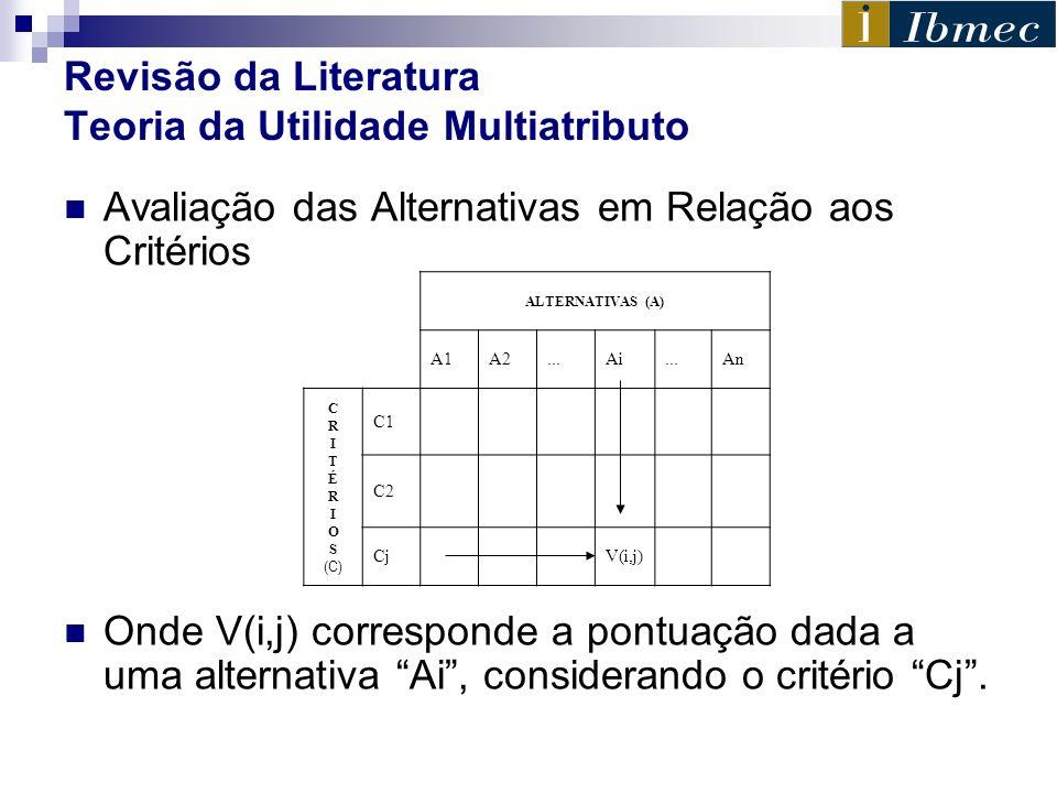 Revisão da Literatura Teoria da Utilidade Multiatributo Avaliação das Alternativas em Relação aos Critérios Onde V(i,j) corresponde a pontuação dada a