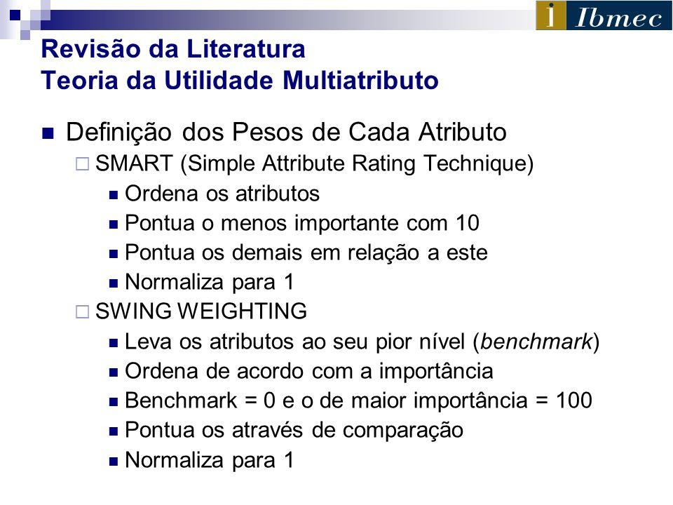 Revisão da Literatura Teoria da Utilidade Multiatributo Definição dos Pesos de Cada Atributo SMART (Simple Attribute Rating Technique) Ordena os atrib