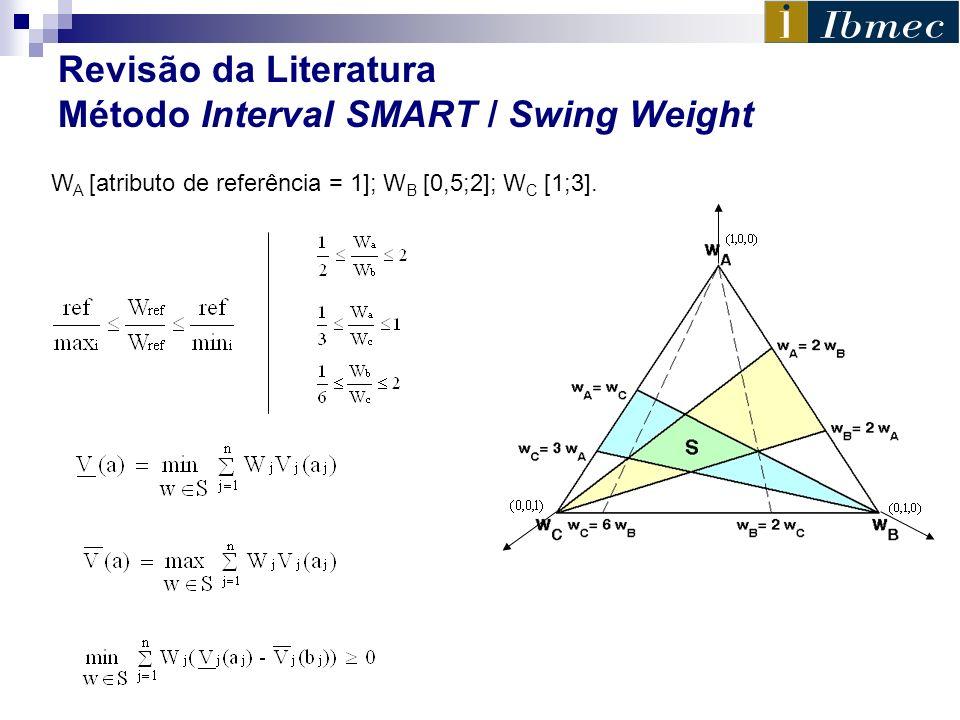 Revisão da Literatura Método Interval SMART / Swing Weight W A [atributo de referência = 1]; W B [0,5;2]; W C [1;3].