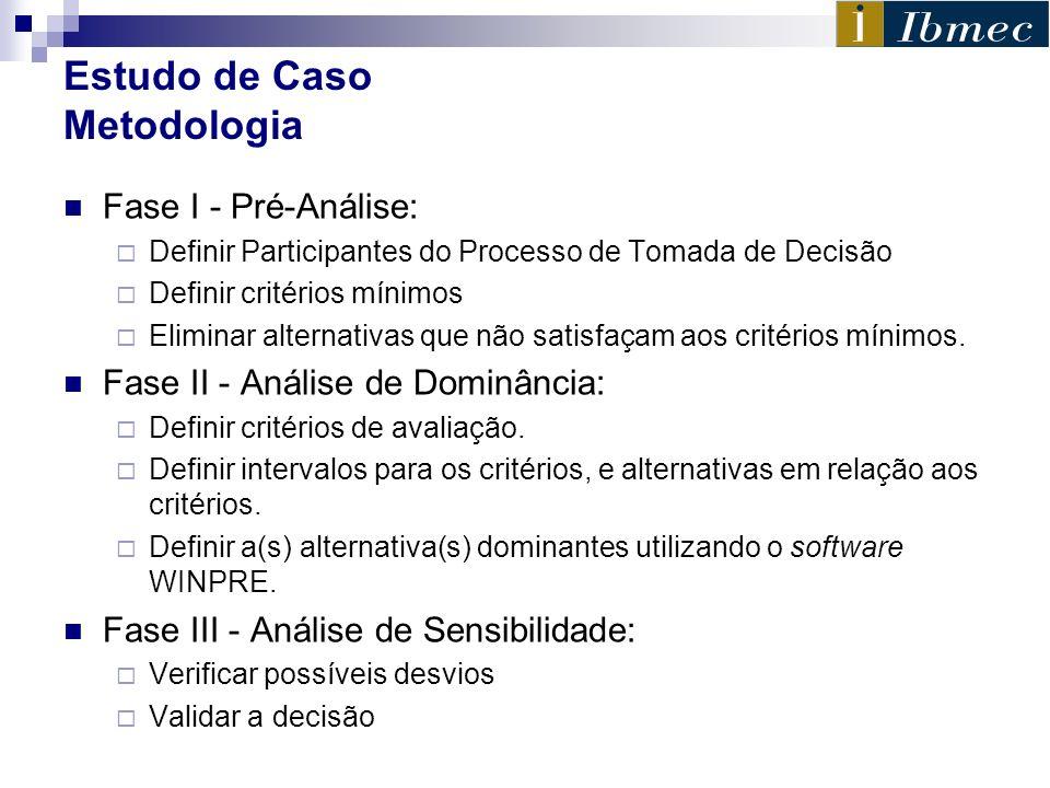 Estudo de Caso Metodologia Fase I - Pré-Análise: Definir Participantes do Processo de Tomada de Decisão Definir critérios mínimos Eliminar alternativa