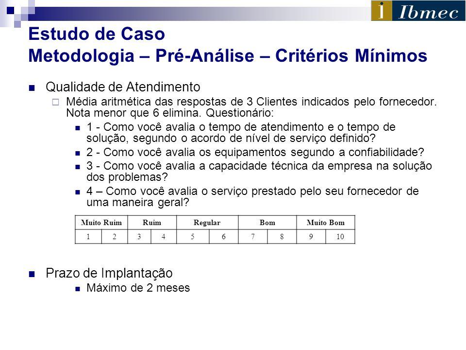 Estudo de Caso Metodologia – Pré-Análise – Critérios Mínimos Qualidade de Atendimento Média aritmética das respostas de 3 Clientes indicados pelo forn