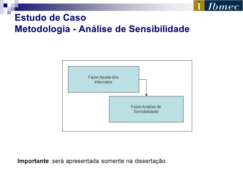 Estudo de Caso Metodologia - Análise de Sensibilidade Fazer Análise de Sensibilidade Fazer Ajuste dos Intervalos Importante: será apresentada somente
