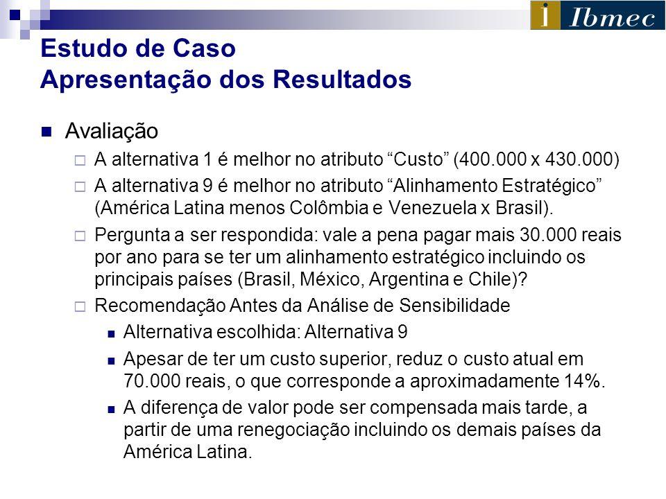 Estudo de Caso Apresentação dos Resultados Avaliação A alternativa 1 é melhor no atributo Custo (400.000 x 430.000) A alternativa 9 é melhor no atribu