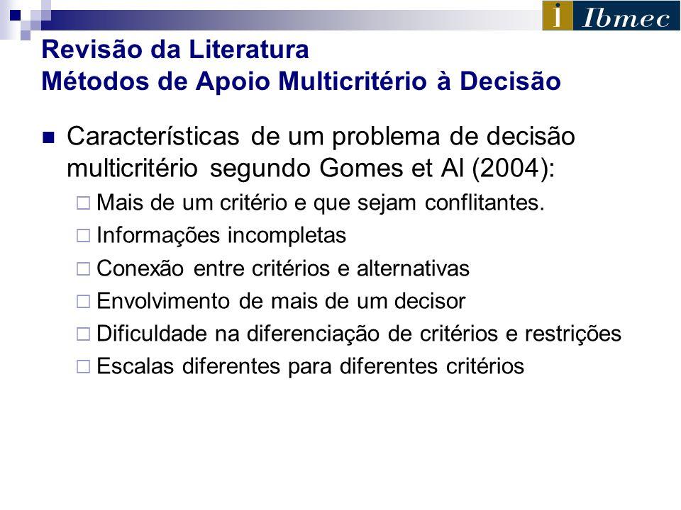 Revisão da Literatura Métodos de Apoio Multicritério à Decisão Características de um problema de decisão multicritério segundo Gomes et Al (2004): Mai