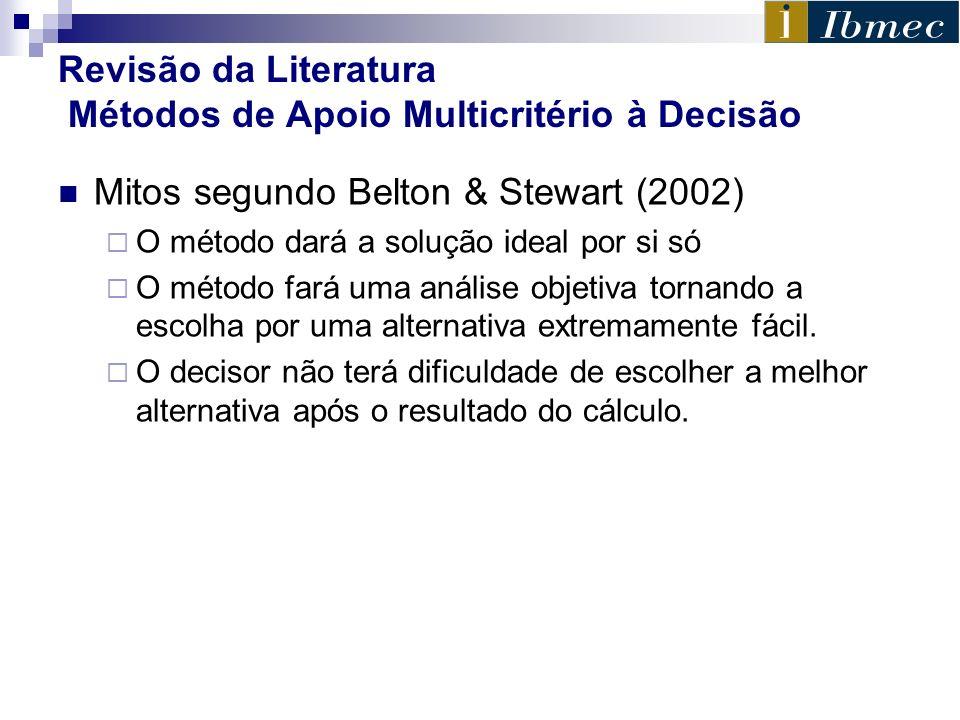 Revisão da Literatura Métodos de Apoio Multicritério à Decisão Mitos segundo Belton & Stewart (2002) O método dará a solução ideal por si só O método