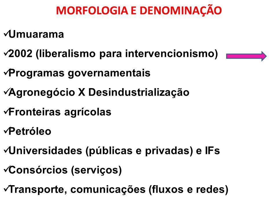 MORFOLOGIA E DENOMINAÇÃO Umuarama 2002 (liberalismo para intervencionismo) Programas governamentais Agronegócio X Desindustrialização Fronteiras agríc