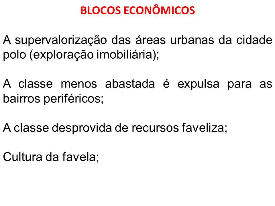 BLOCOS ECONÔMICOS A supervalorização das áreas urbanas da cidade polo (exploração imobiliária); A classe menos abastada é expulsa para as bairros peri