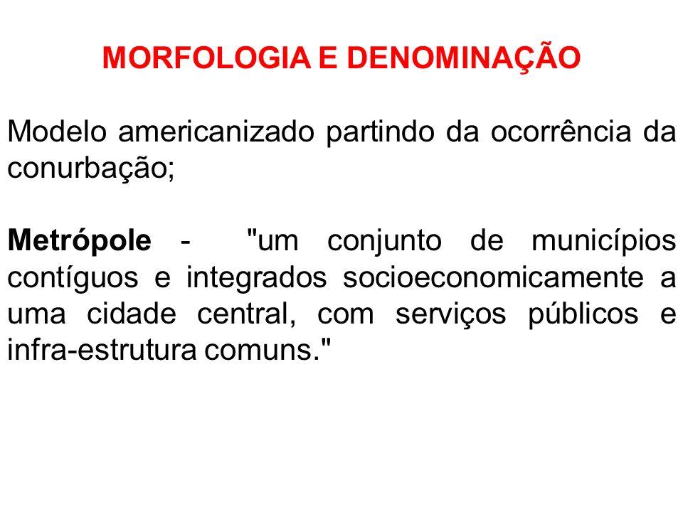 MORFOLOGIA E DENOMINAÇÃO Modelo americanizado partindo da ocorrência da conurbação; Metrópole -