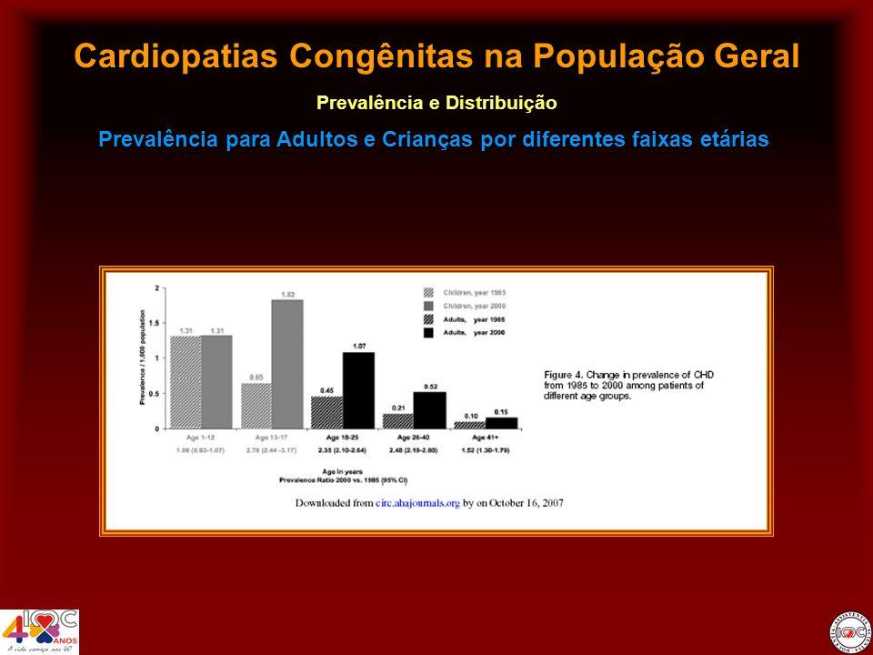 Cardiopatias Congênitas na População Geral Prevalência e Distribuição Prevalência para Adultos e Crianças por diferentes faixas etárias