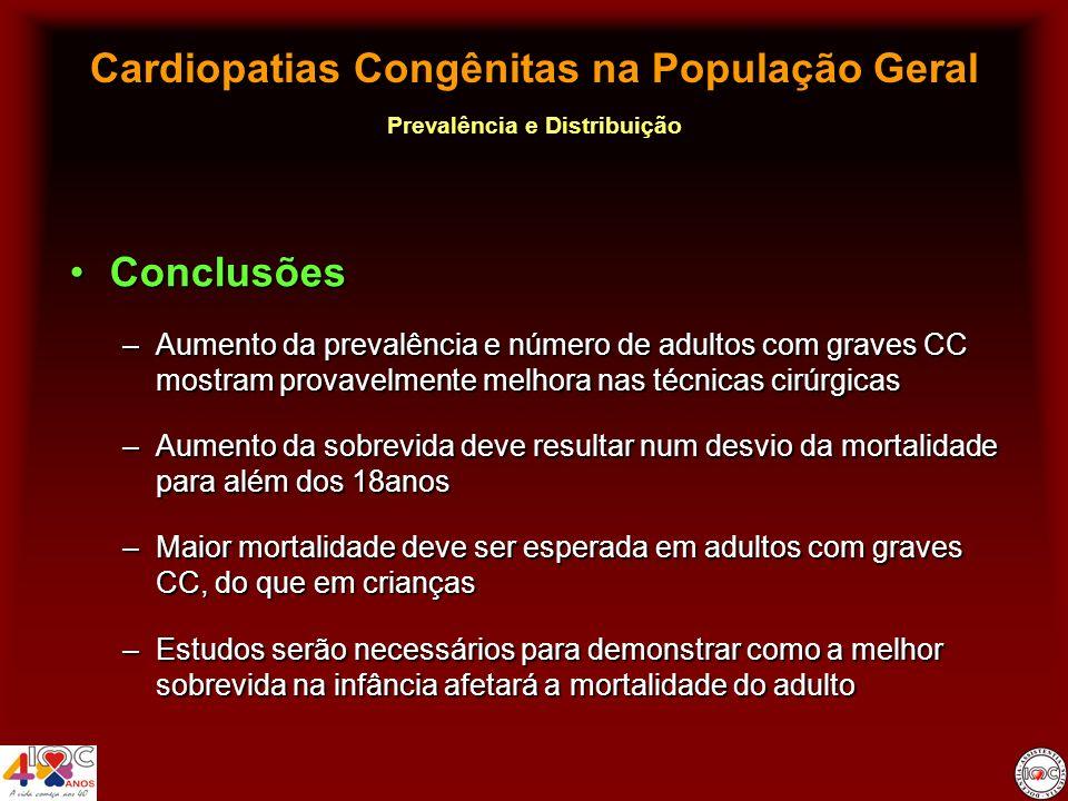 Cardiopatias Congênitas na População Geral Prevalência e Distribuição ConclusõesConclusões –Aumento da prevalência e número de adultos com graves CC m