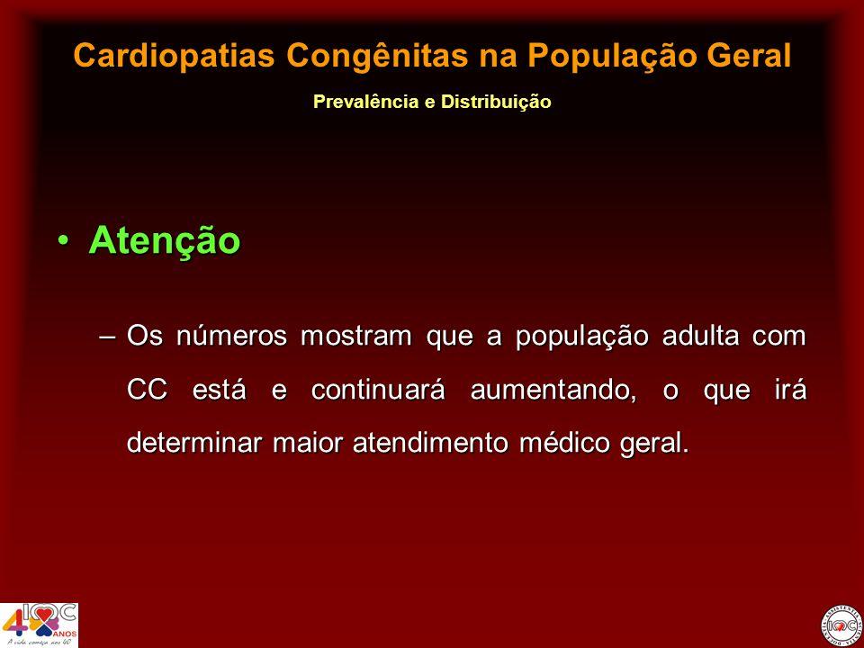 Cardiopatias Congênitas na População Geral Prevalência e Distribuição AtençãoAtenção –Os números mostram que a população adulta com CC está e continua
