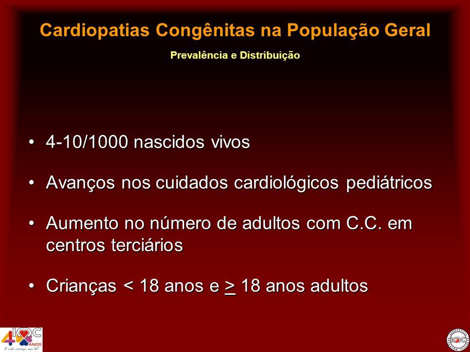 Cardiopatias Congênitas na População Geral Prevalência e Distribuição 4-10/1000 nascidos vivos4-10/1000 nascidos vivos Avanços nos cuidados cardiológi